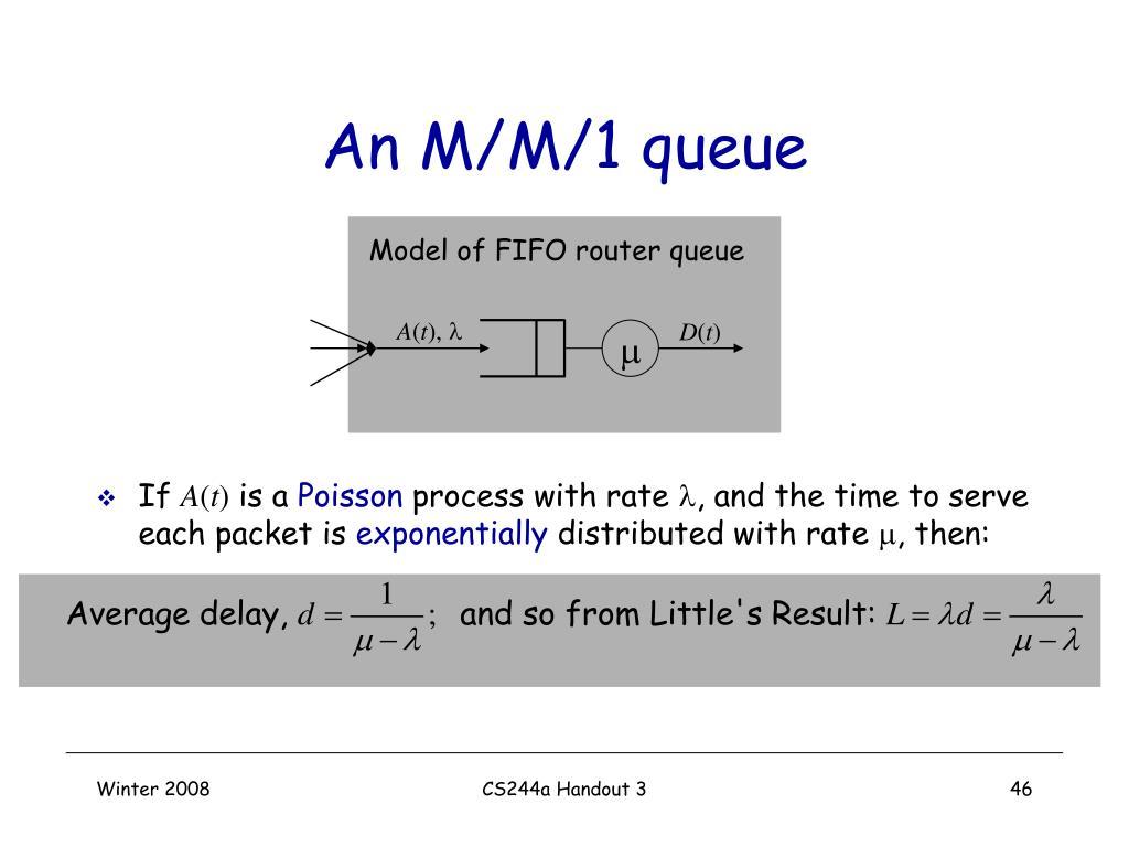 An M/M/1 queue