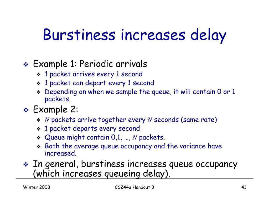 Burstiness increases delay