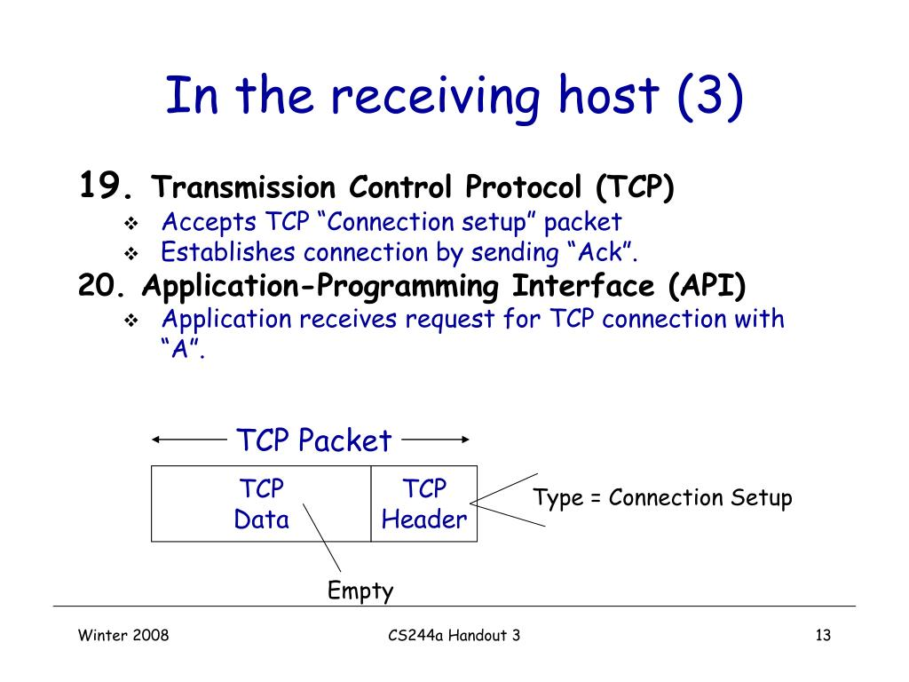 In the receiving host (3)