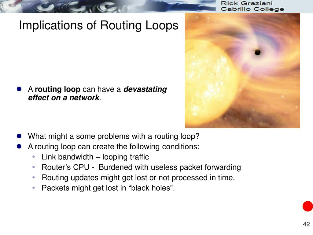 Implications of Routing Loops