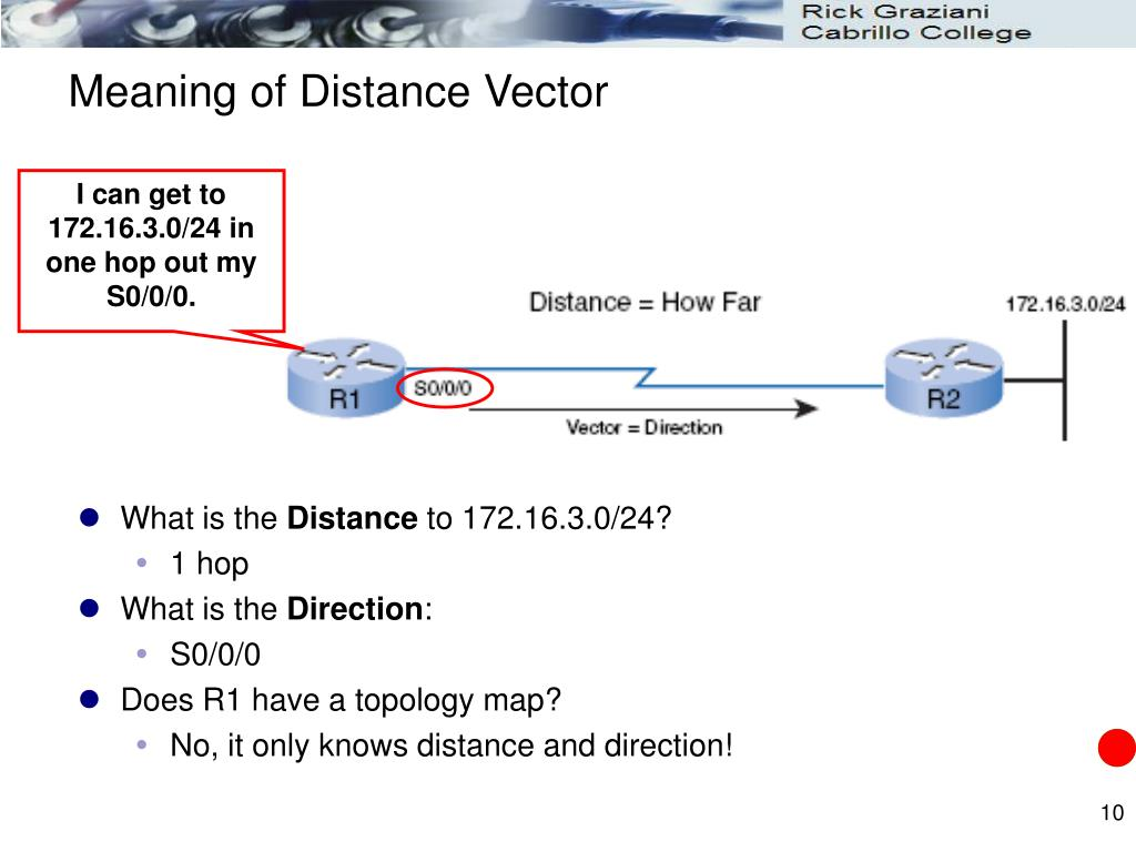 Meaning of Distance Vector