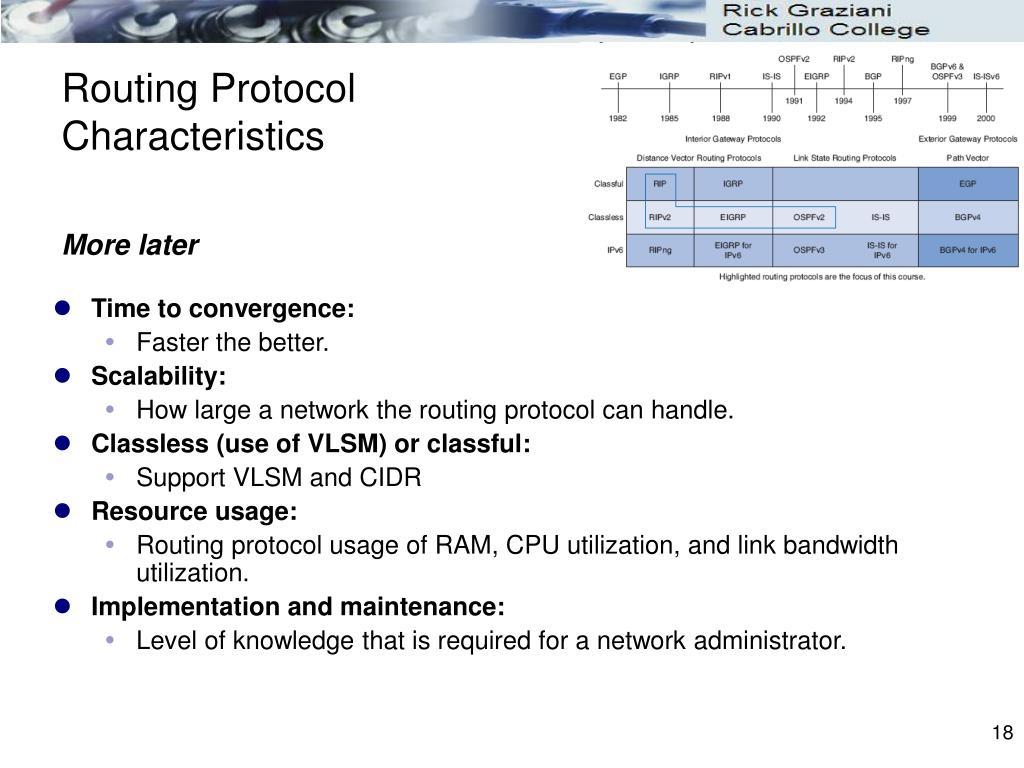 Routing Protocol Characteristics