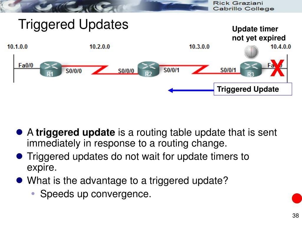Triggered Updates