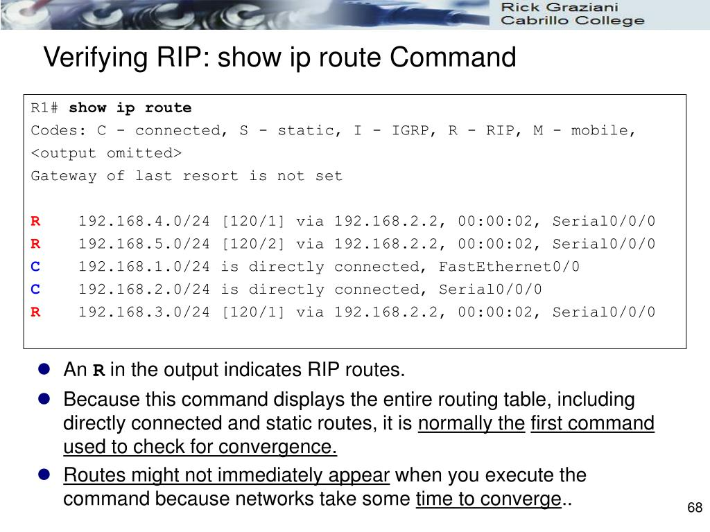 Verifying RIP: show ip route Command