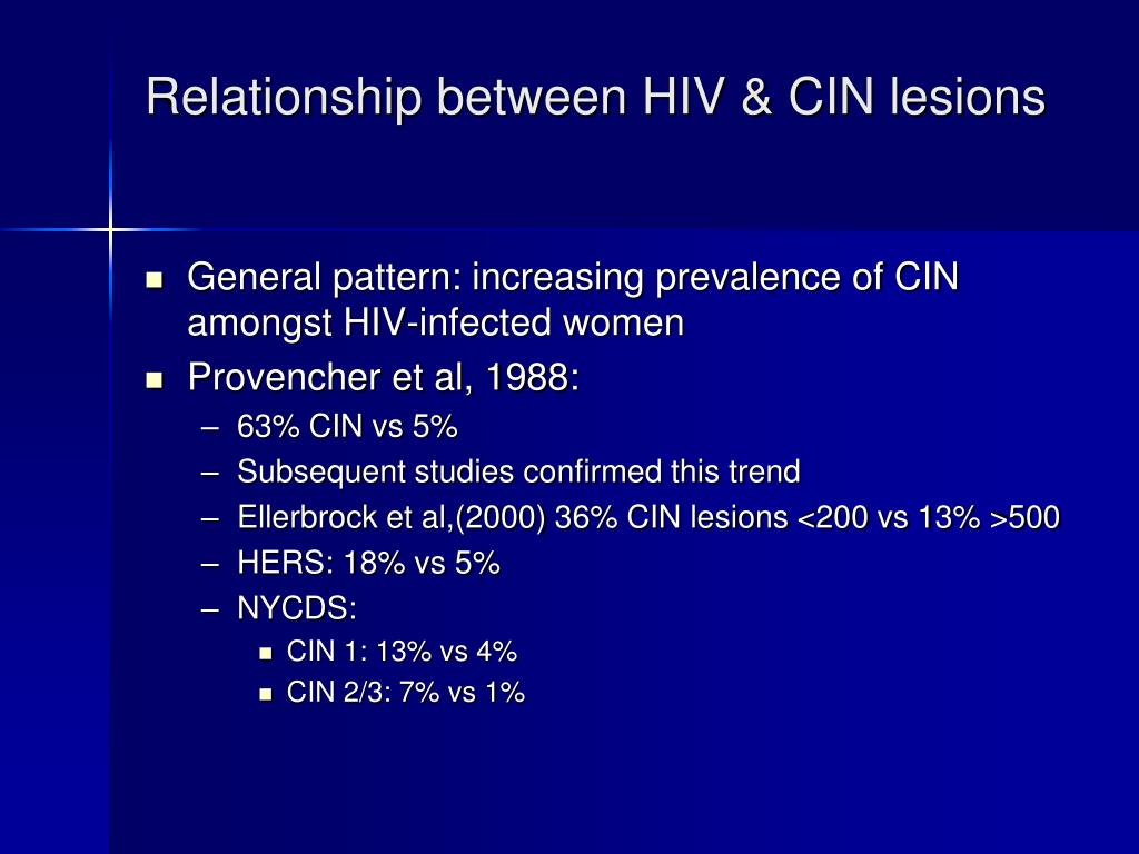 Relationship between HIV & CIN lesions