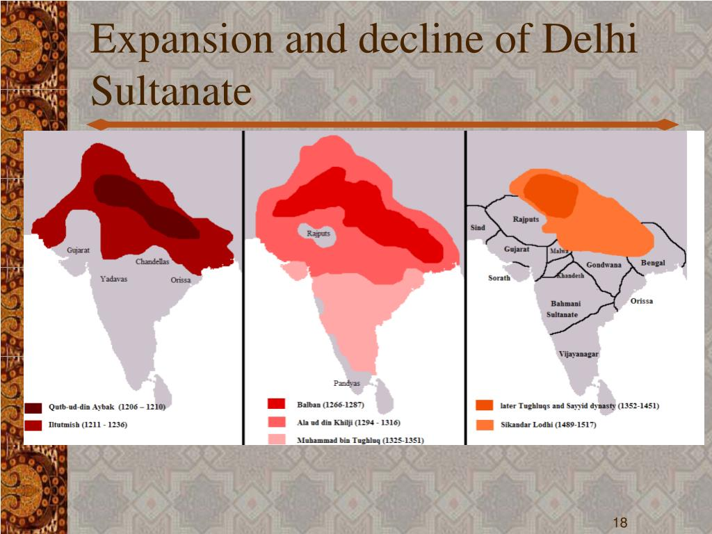 Expansion and decline of Delhi Sultanate