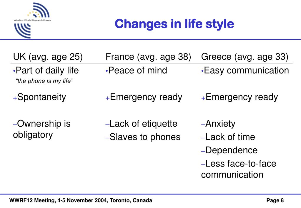 Changes in life style