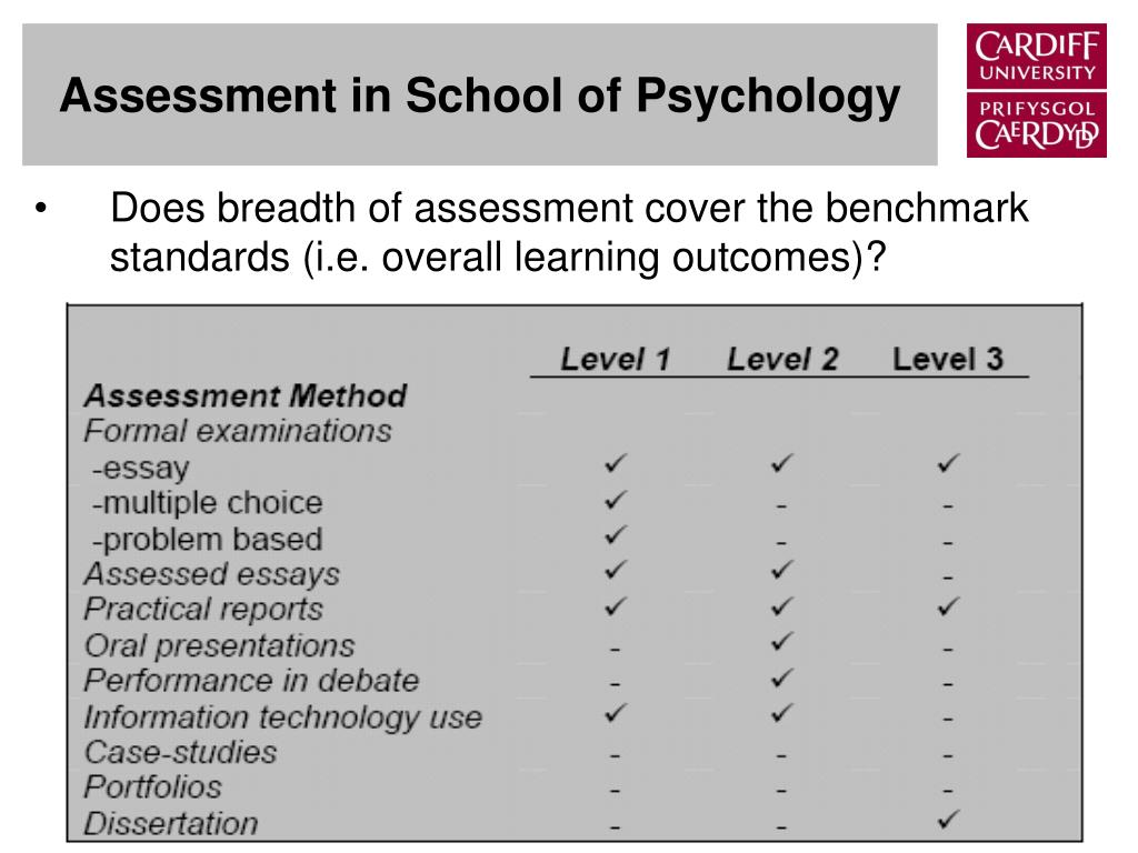Assessment in School of Psychology