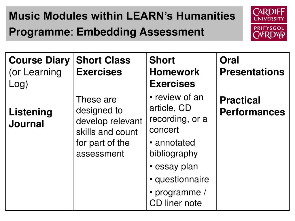 Music Modules within LEARN's Humanities Programme