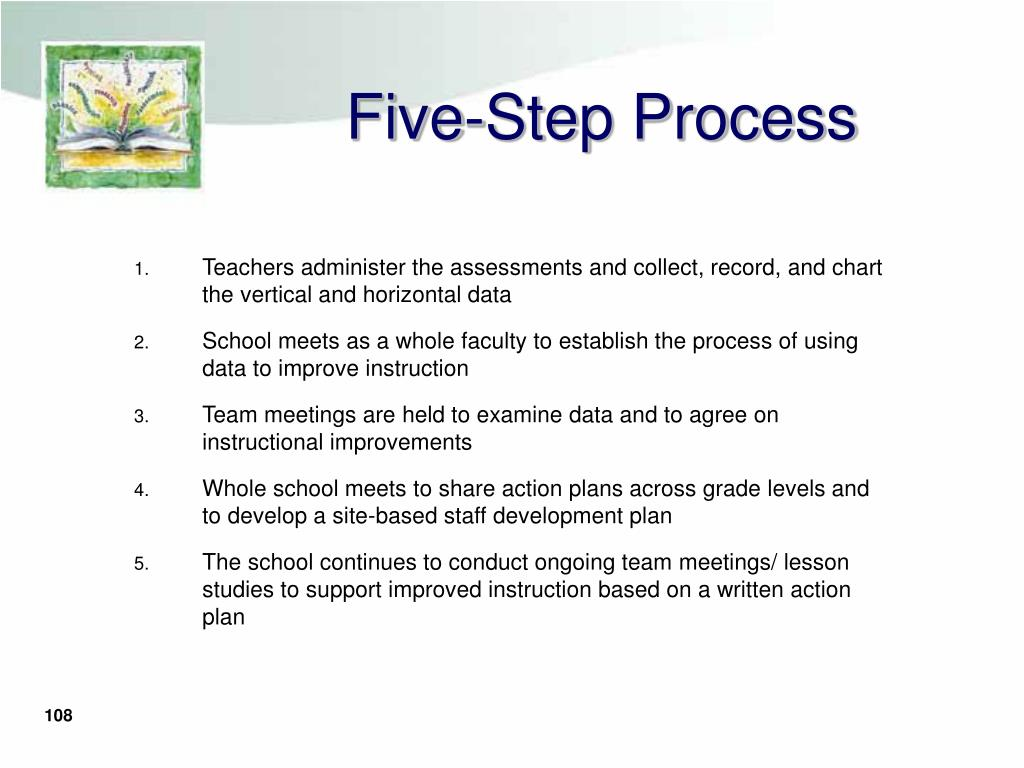 Five-Step Process