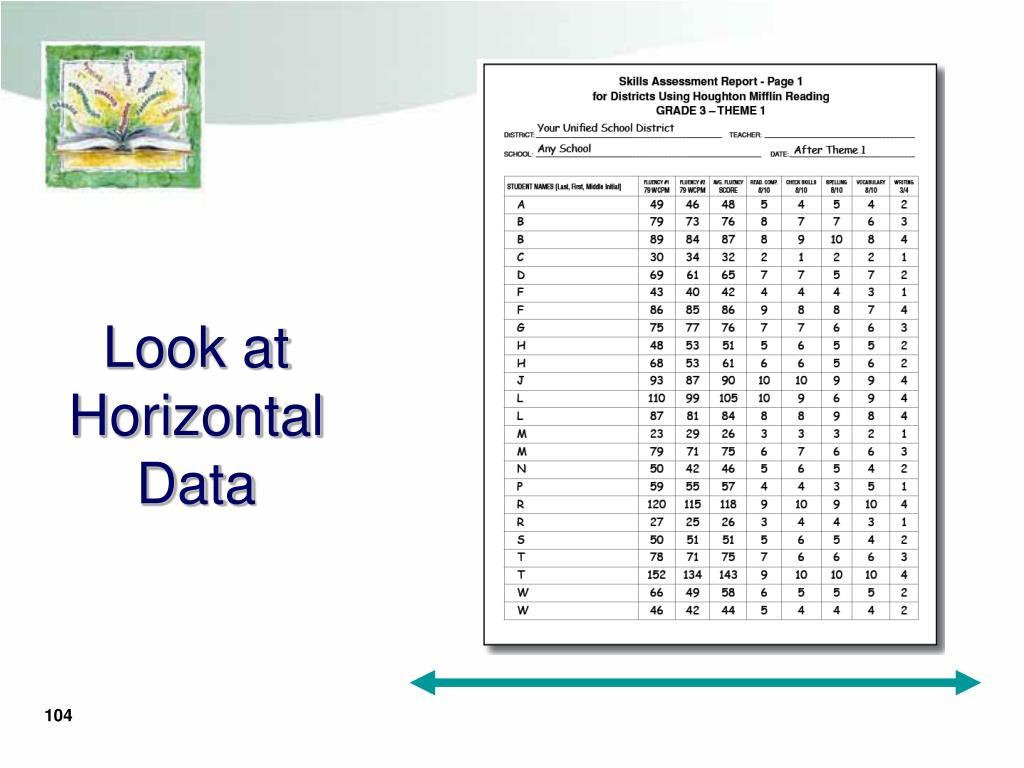 Look at Horizontal Data
