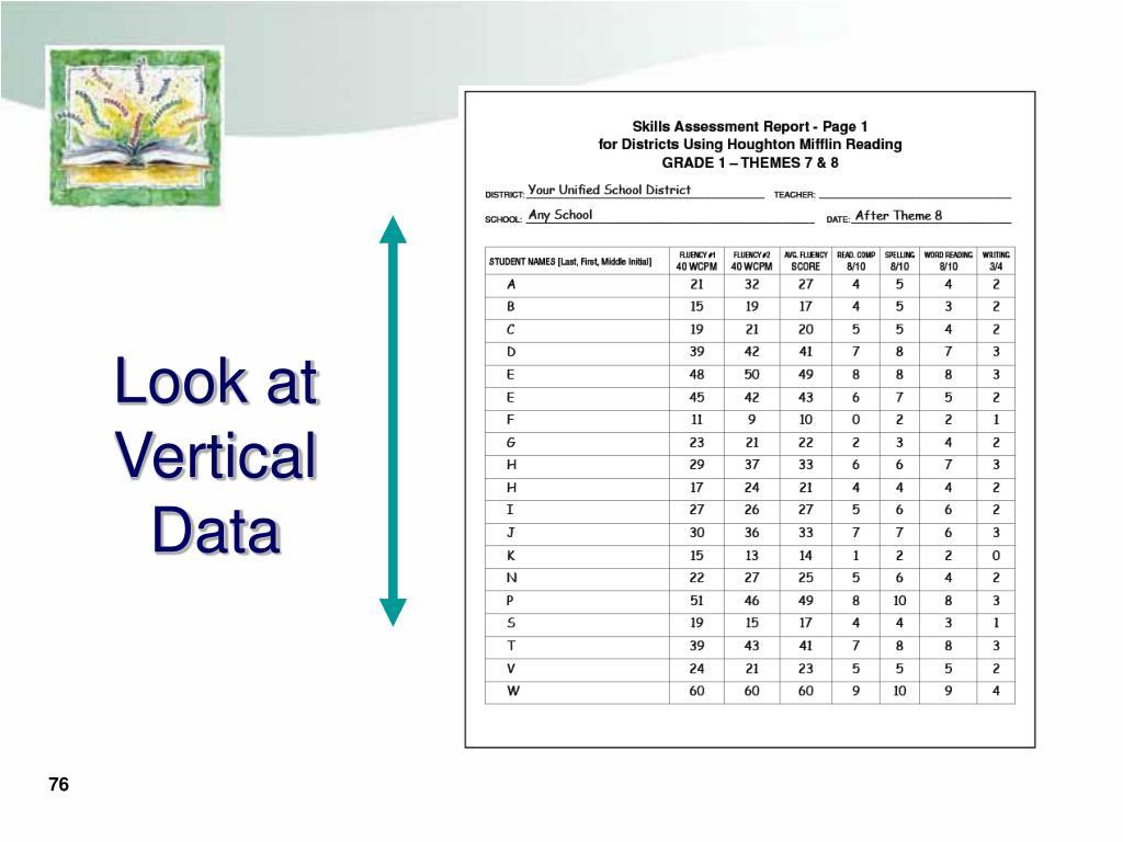 Look at Vertical Data