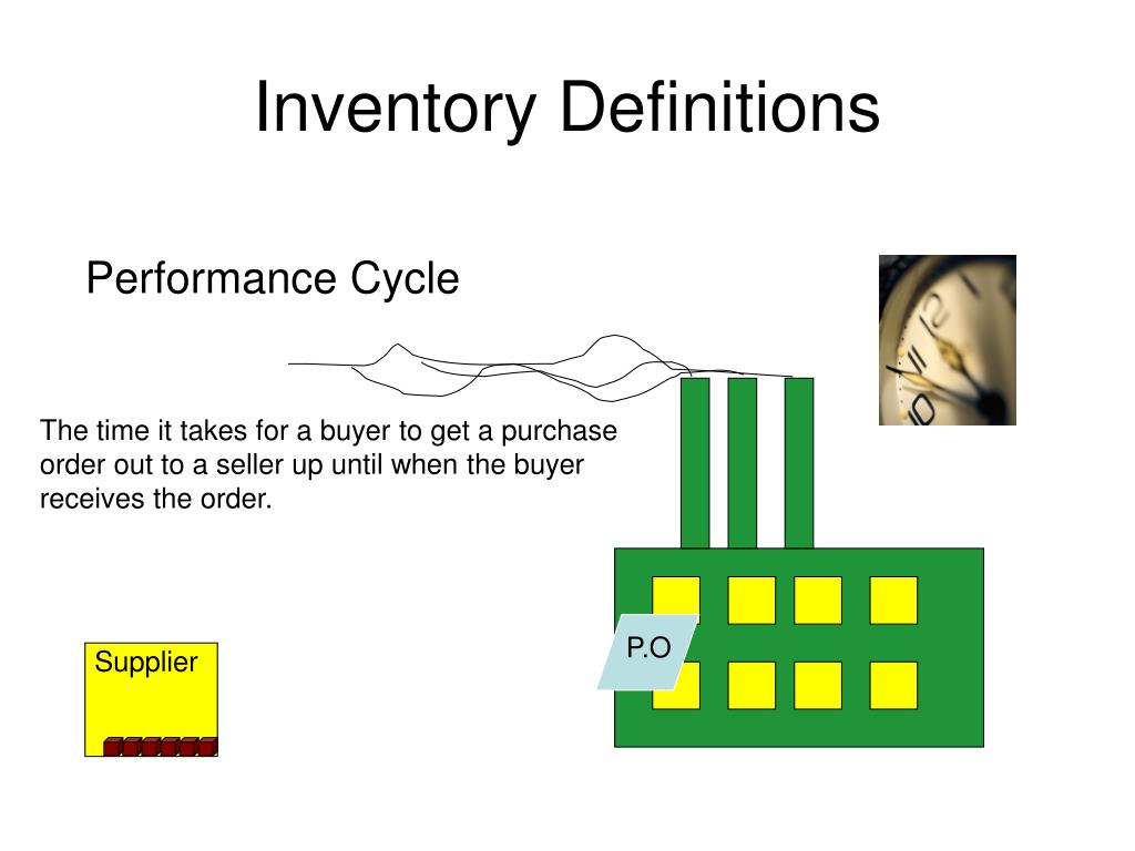 Inventory Definitions