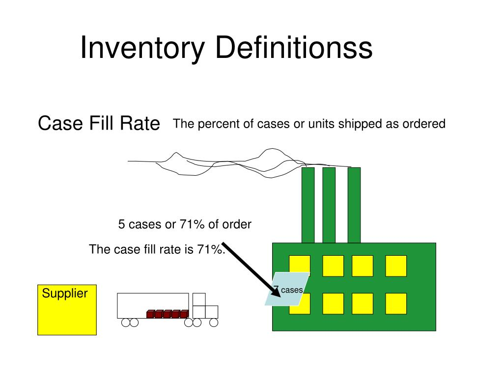 Inventory Definitionss