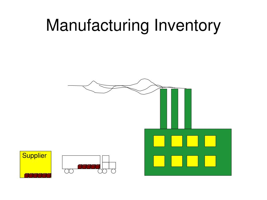 Manufacturing Inventory