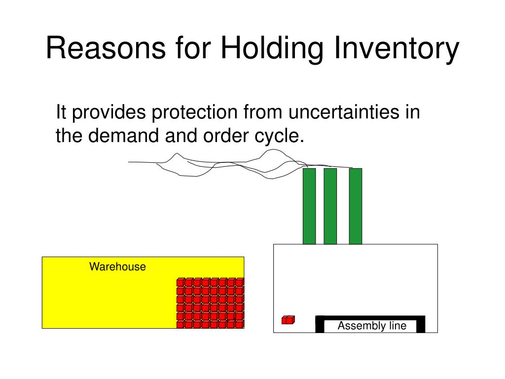 Reasons for Holding Inventory