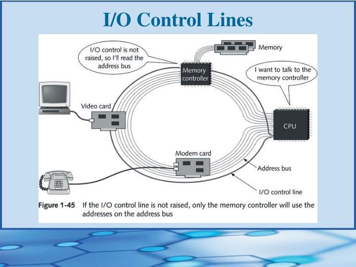 I/O Control Lines
