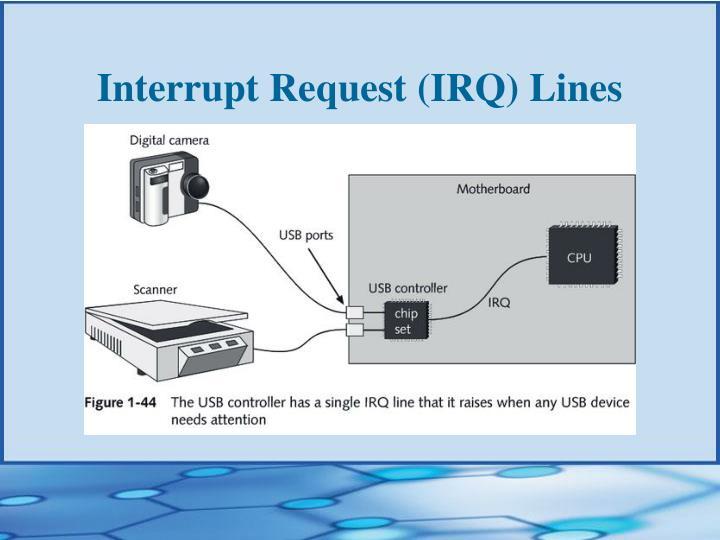 Interrupt Request (IRQ) Lines
