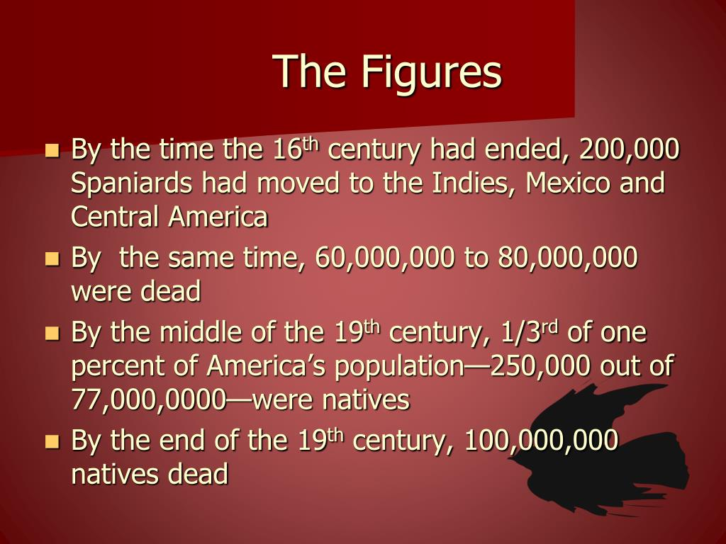 The Figures