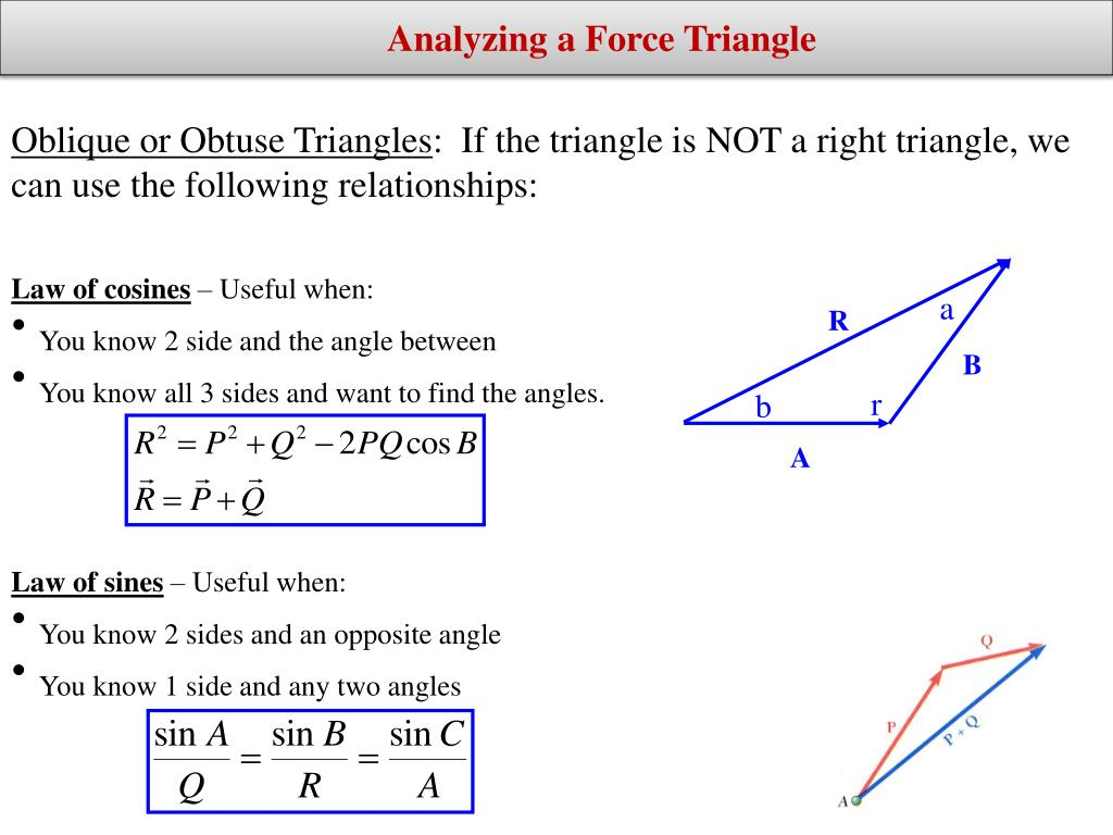 an analysis of the addition of force vectors
