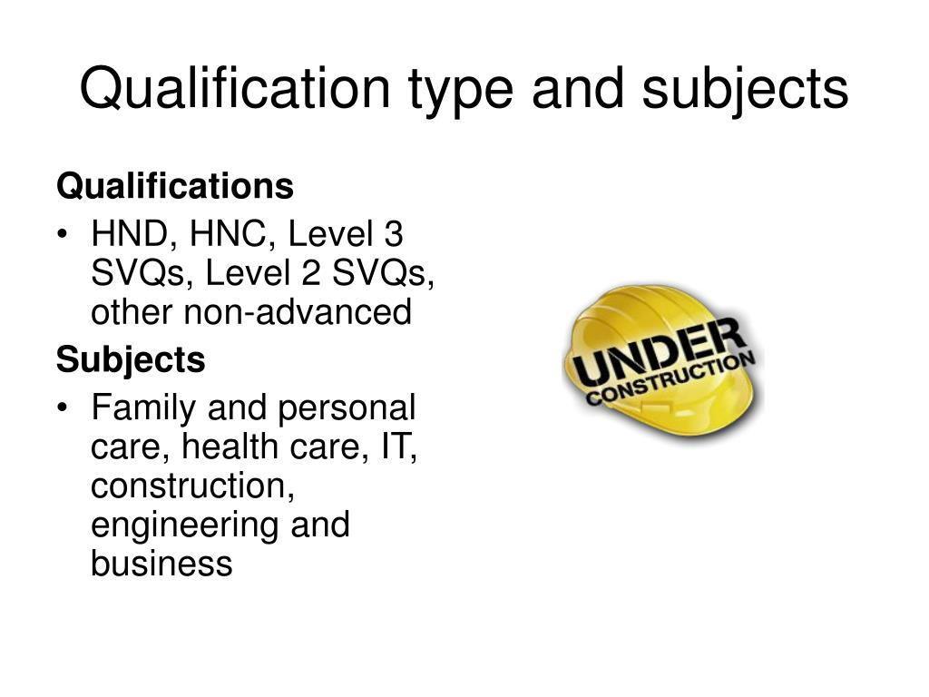 Qualification type and subjects