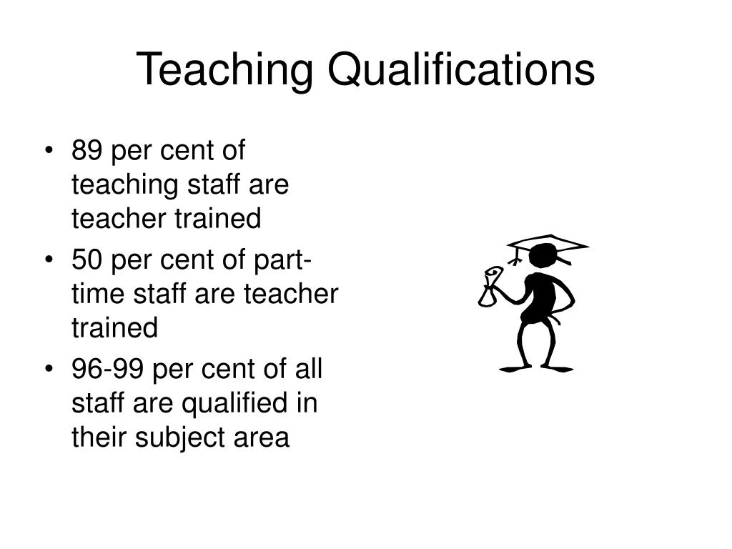 Teaching Qualifications
