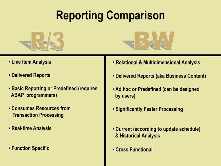 Reporting comparison