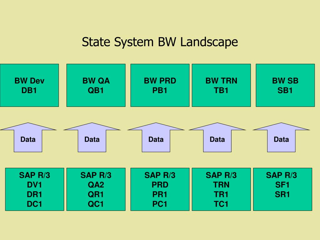 State System BW Landscape