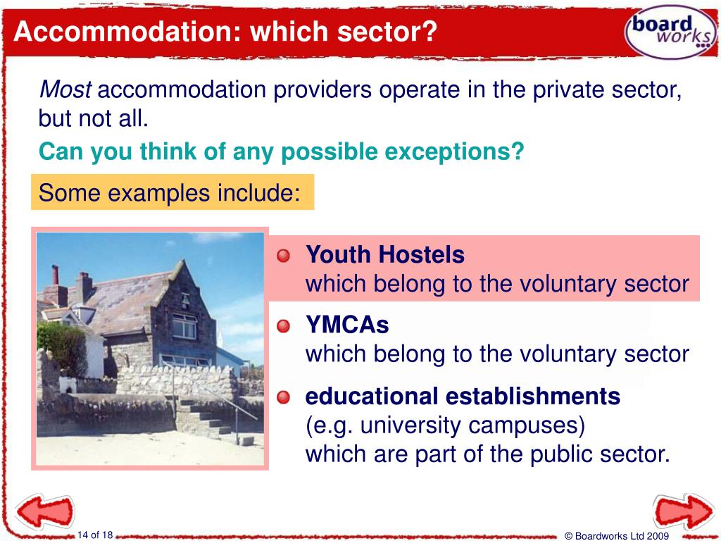 Accommodation: which sector?