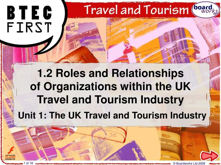 Roles and Relationships of Organizations within the UK Travel and Tourism Industry                  ...