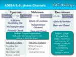 adesa e business channels