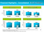 financial highlights consolidated