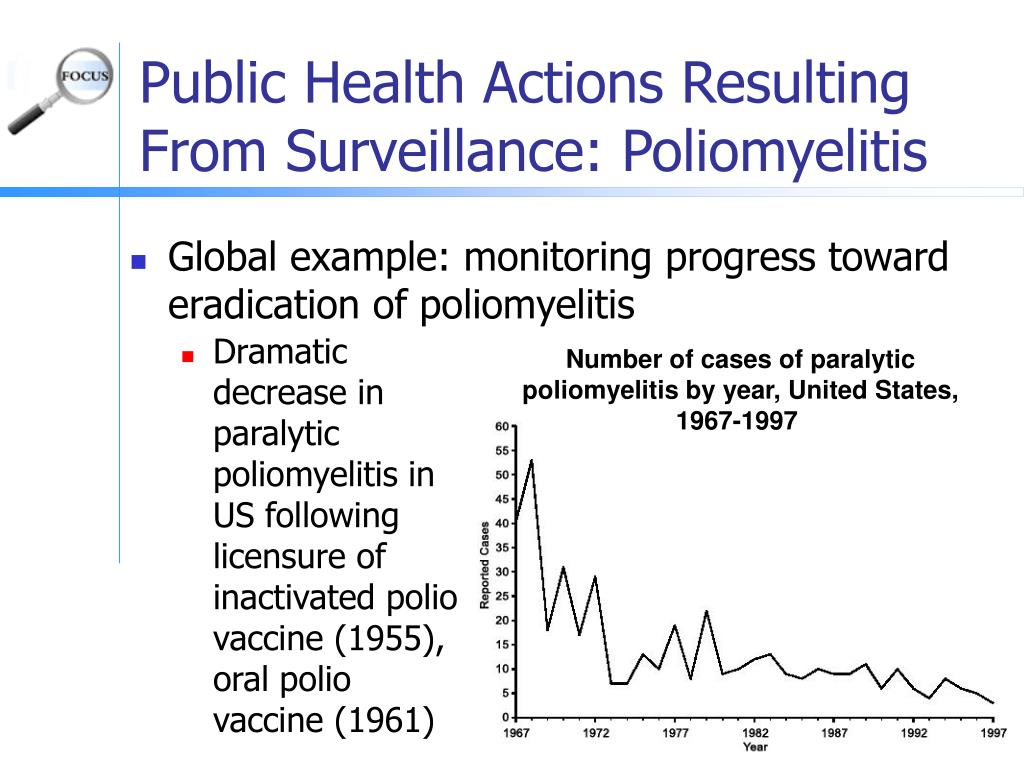 Public Health Actions Resulting From Surveillance: Poliomyelitis