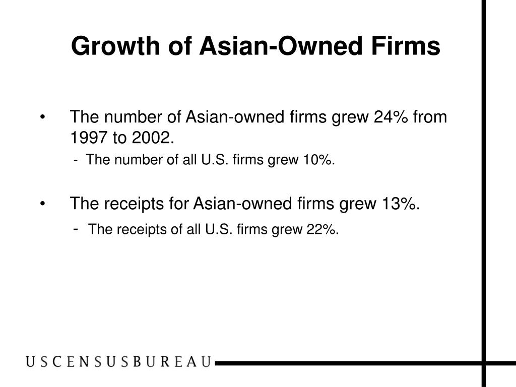 Growth of Asian-Owned Firms