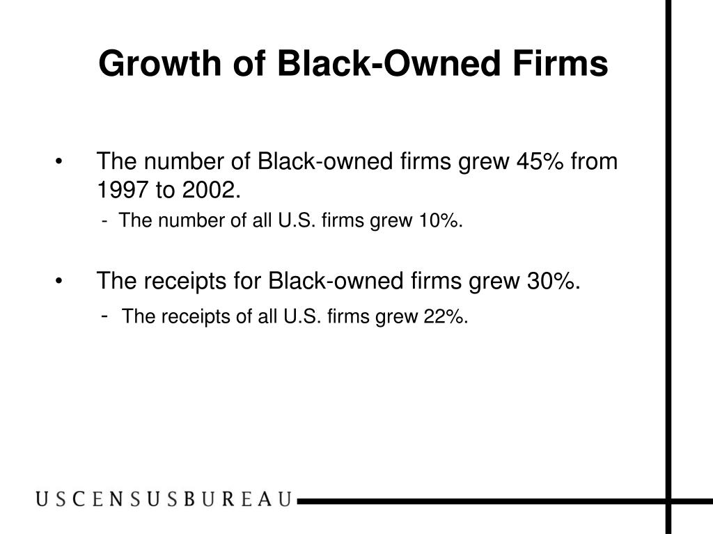 Growth of Black-Owned Firms