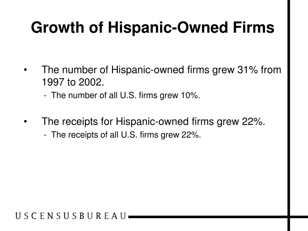 Growth of Hispanic-Owned Firms