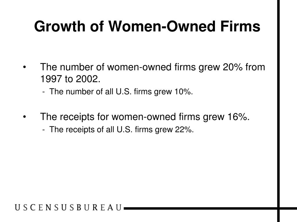 Growth of Women-Owned Firms
