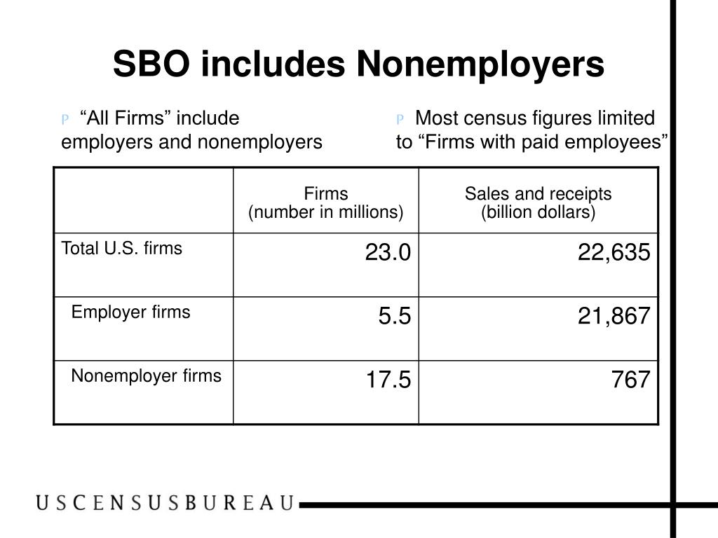 SBO includes Nonemployers