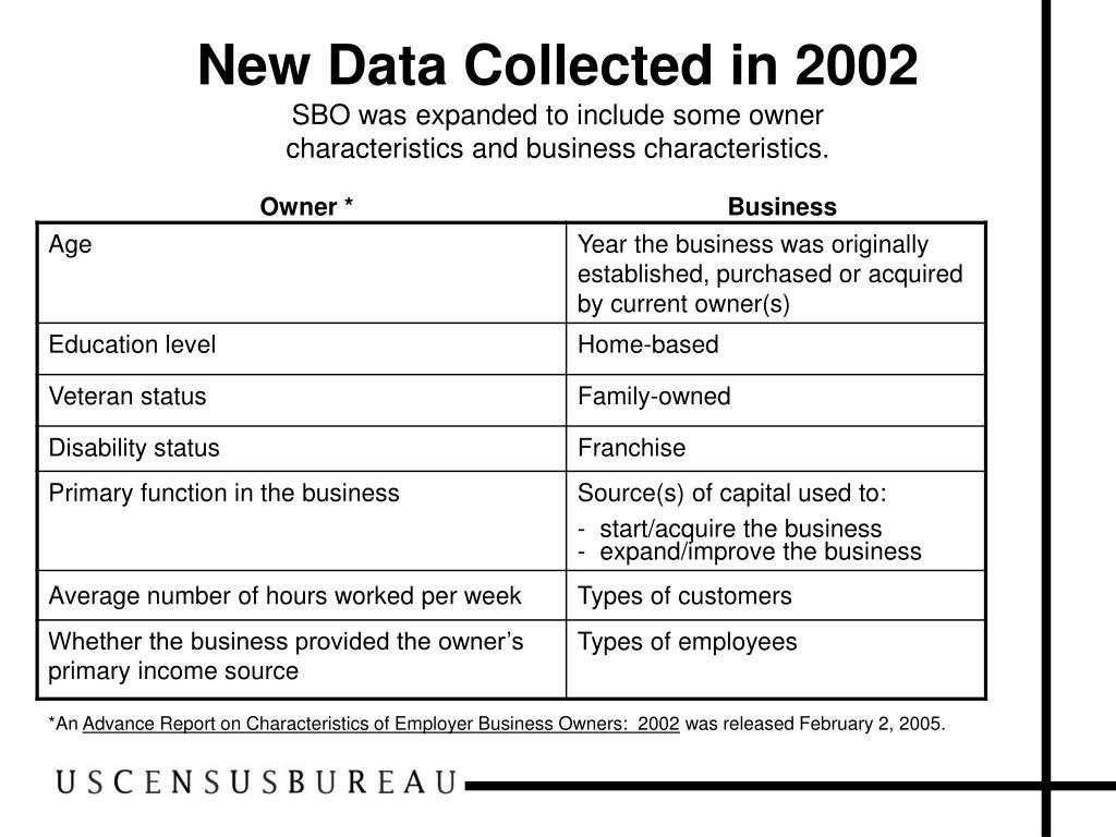 New Data Collected in 2002