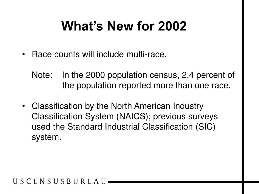 What's New for 2002