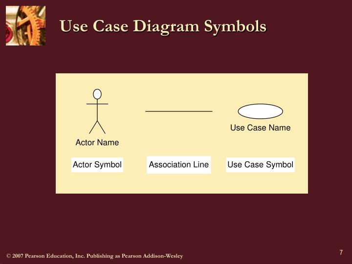 Ppt Use Cases And Use Case Diagrams Powerpoint Presentation Id