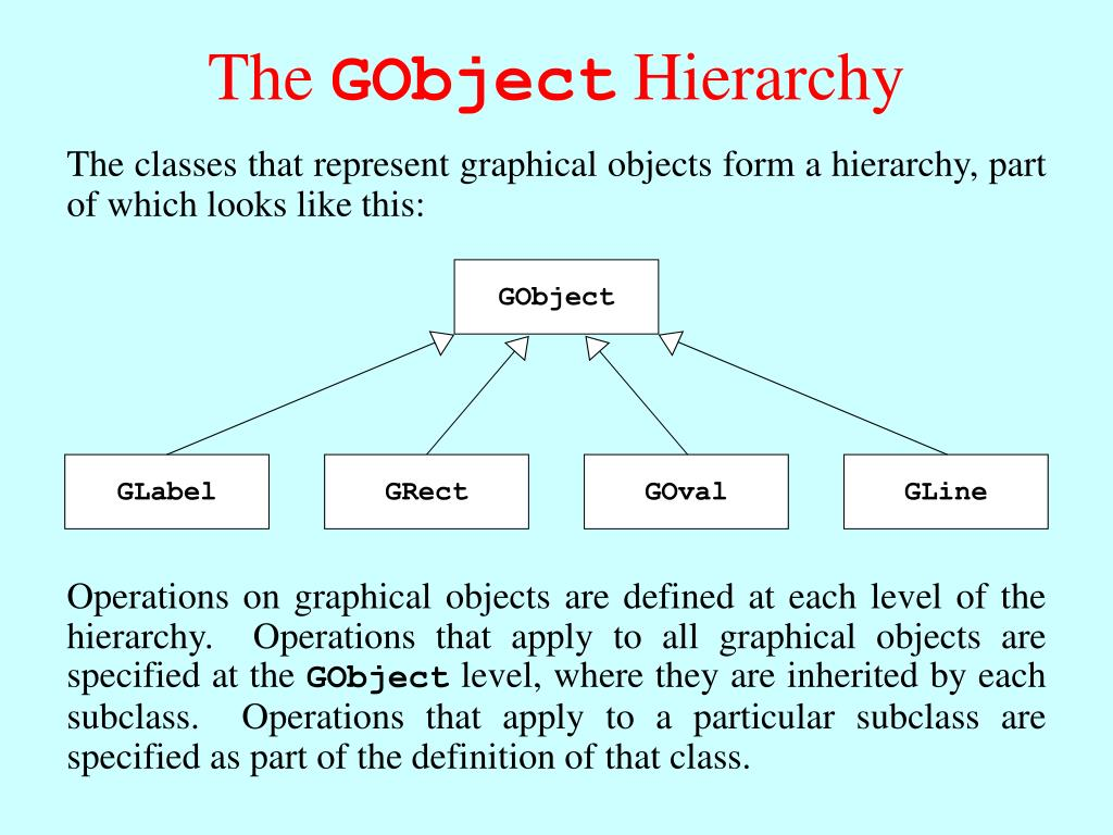 The classes that represent graphical objects form a hierarchy, part of which looks like this: