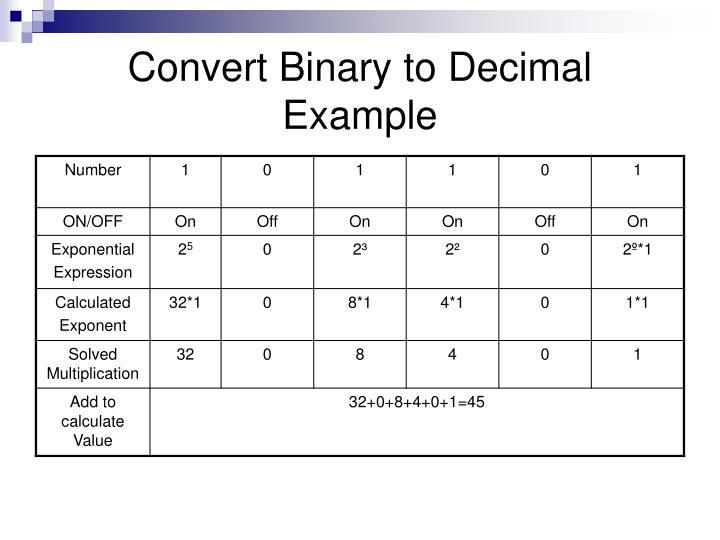 Decimal point to binary online