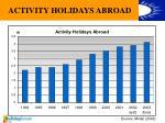 activity holidays abroad