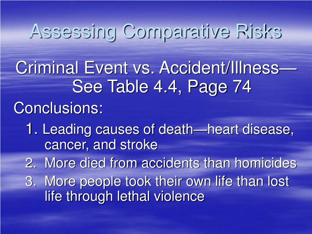 Assessing Comparative Risks