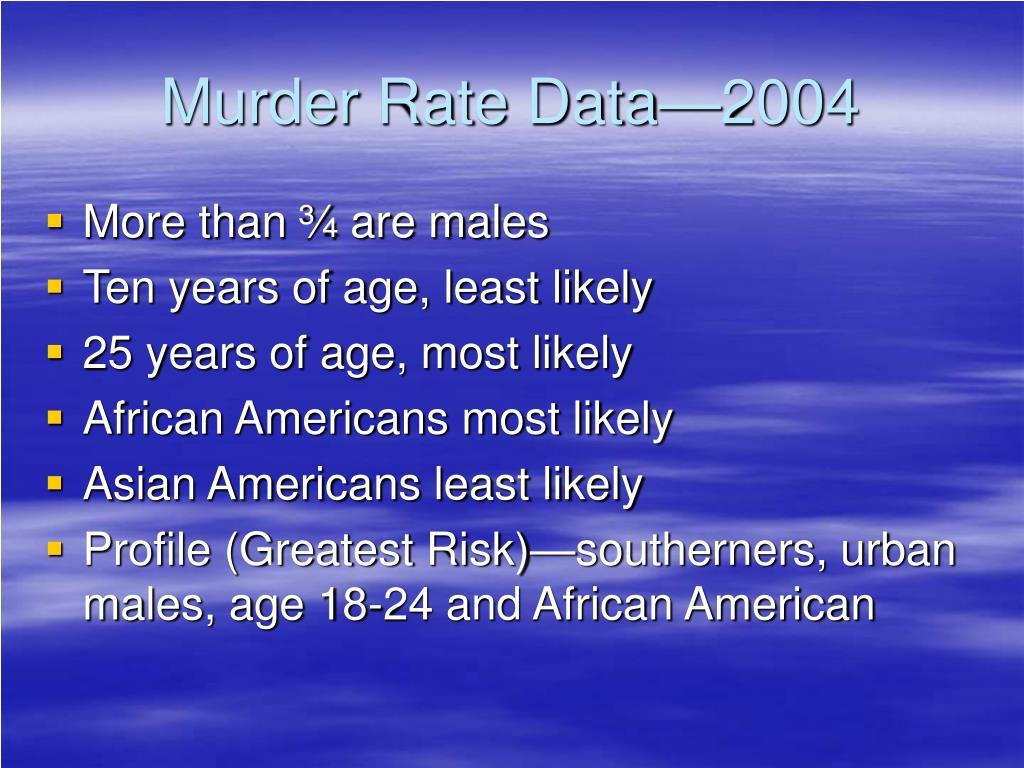 Murder Rate Data—2004