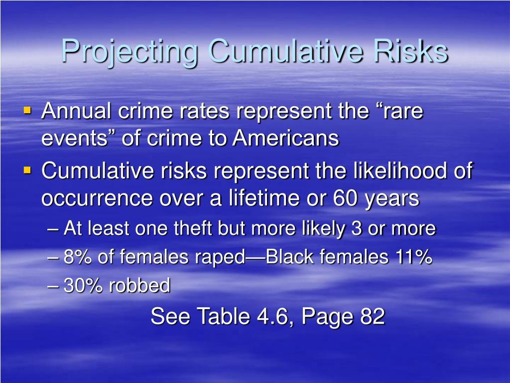 Projecting Cumulative Risks
