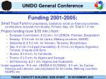 funding 2001 2005