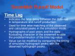 snowmelt runoff model84