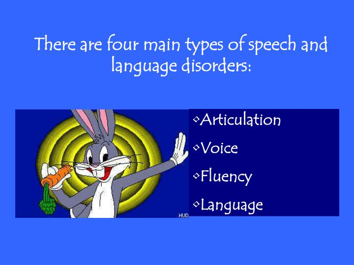 There are four main types of speech and language disorders:
